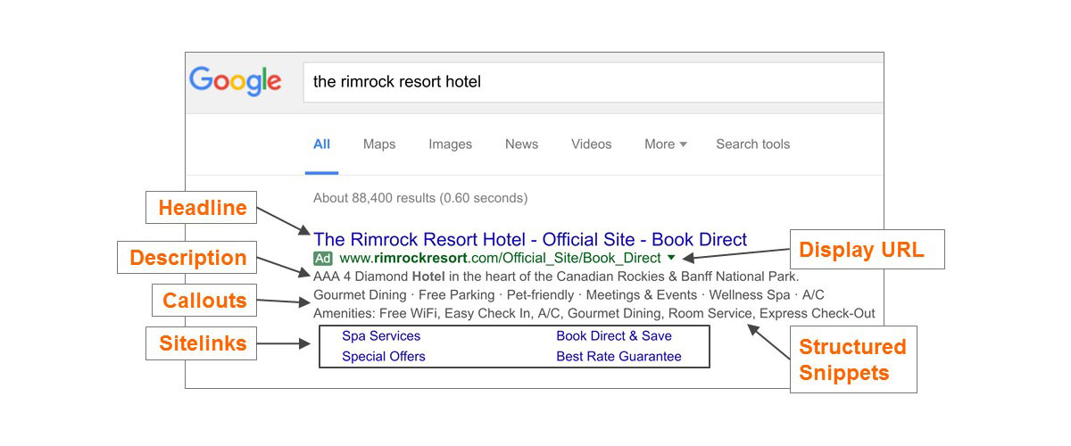 example of a ppc ad