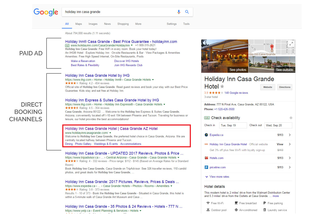 holiday inn casa grande improved seo