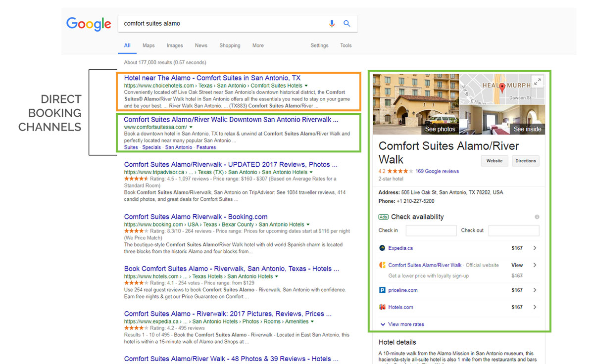 comfort suites alamo search results